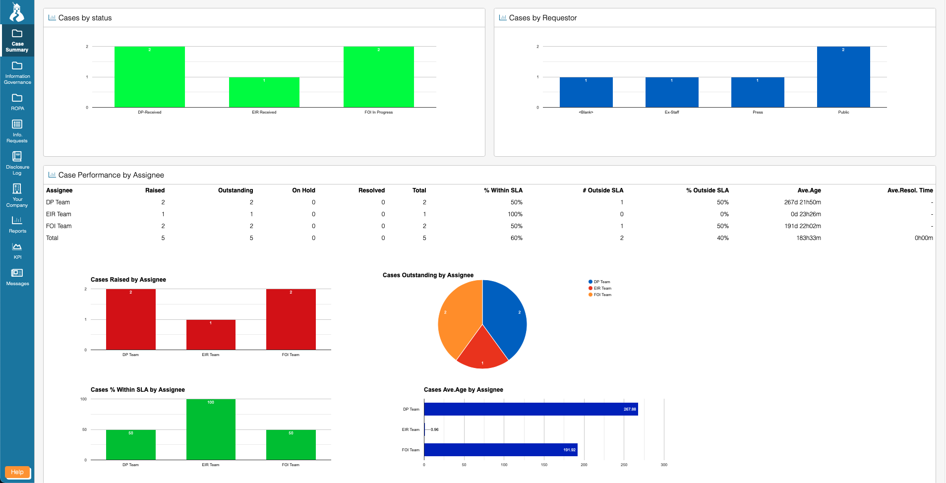 House-on-the-Hill Agent Dashboard
