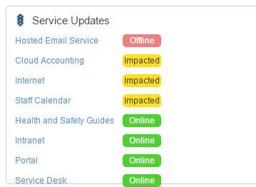 service portfolio management software