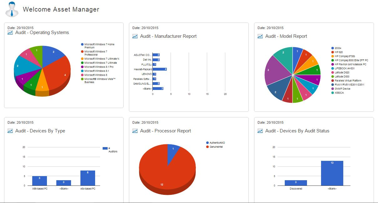 asset and licence management dashboard