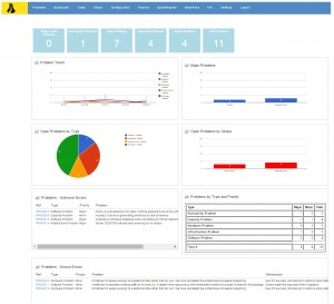service dashboard problem management