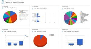 PC audit dashboard