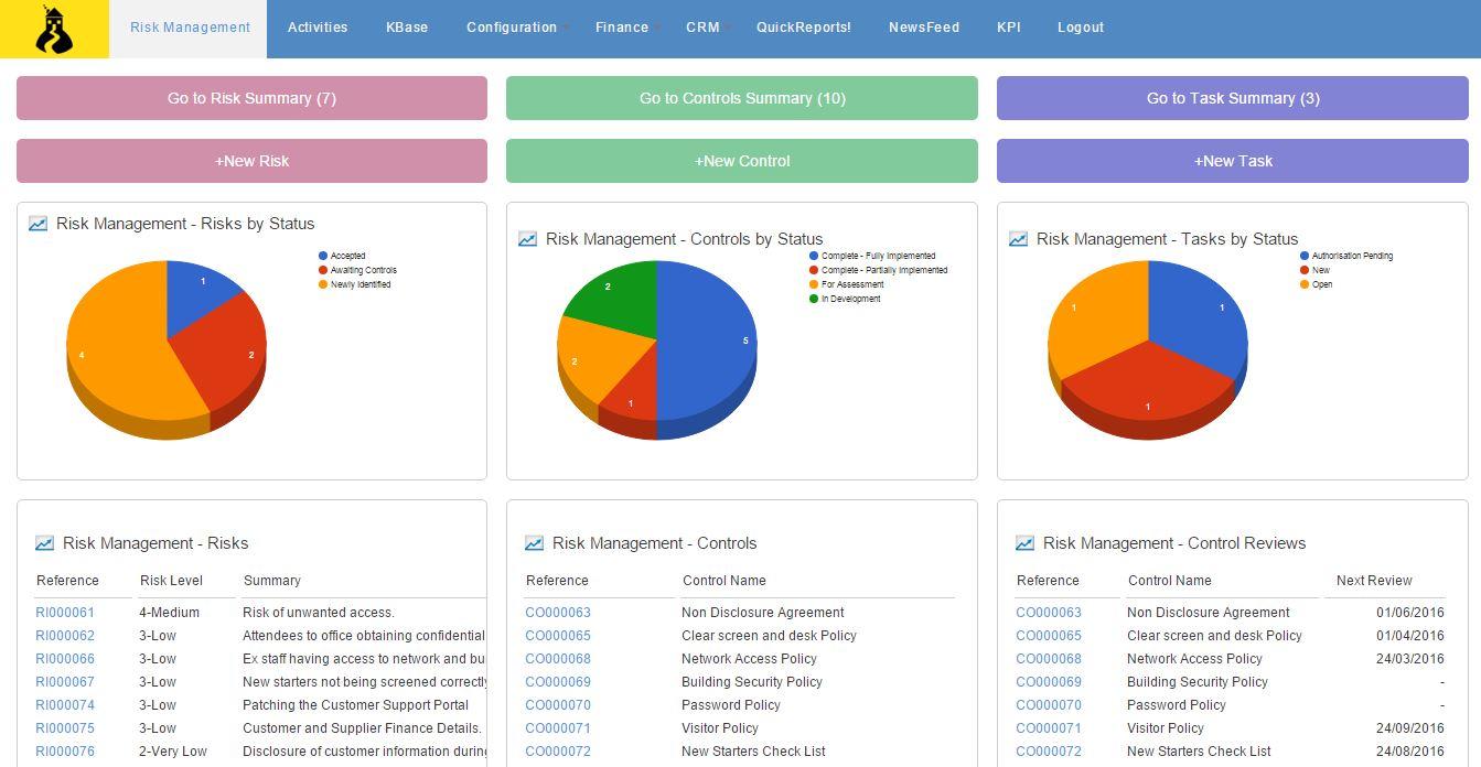 risk management software solution