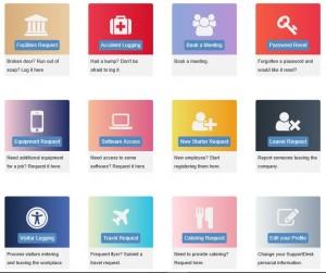 helpdesk service portfolio