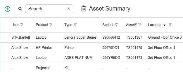 asset summary page