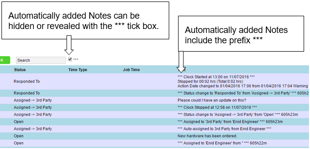automatic notes