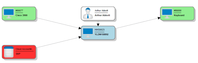 diagram sample