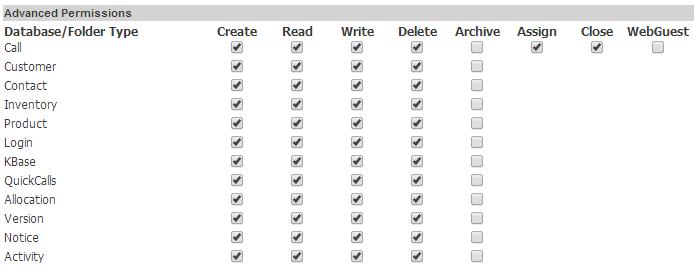 login advanced permissions