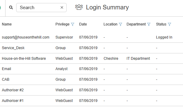login summary page