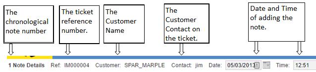 note details