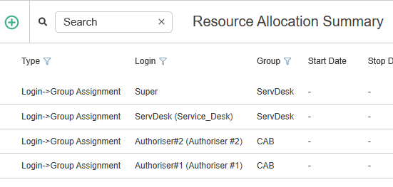 resource allocation summary page