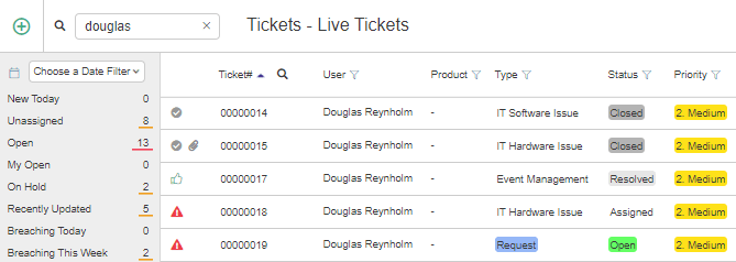 Searching for Tickets related to Douglas