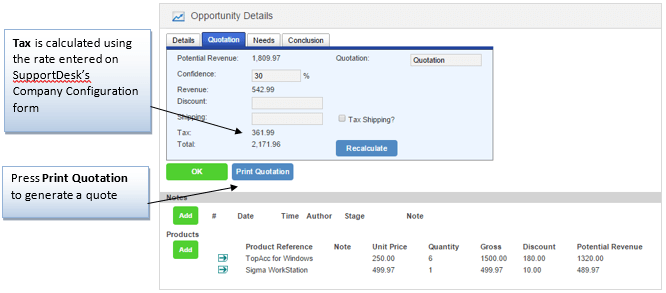 sales opportunity quotation tab