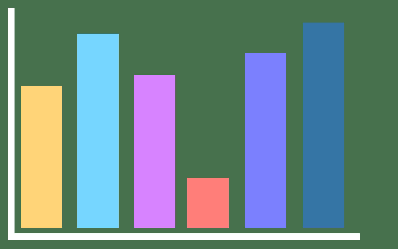 feedback data